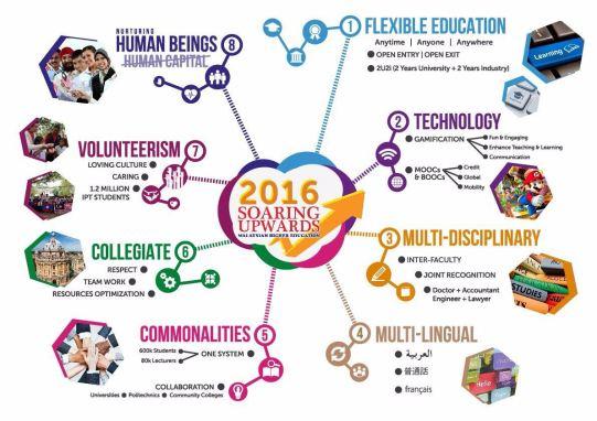 Amanat KPT 2016